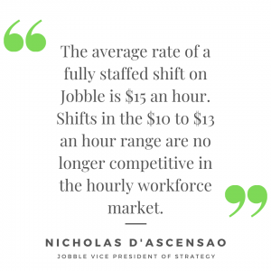 quote about average hourly rate