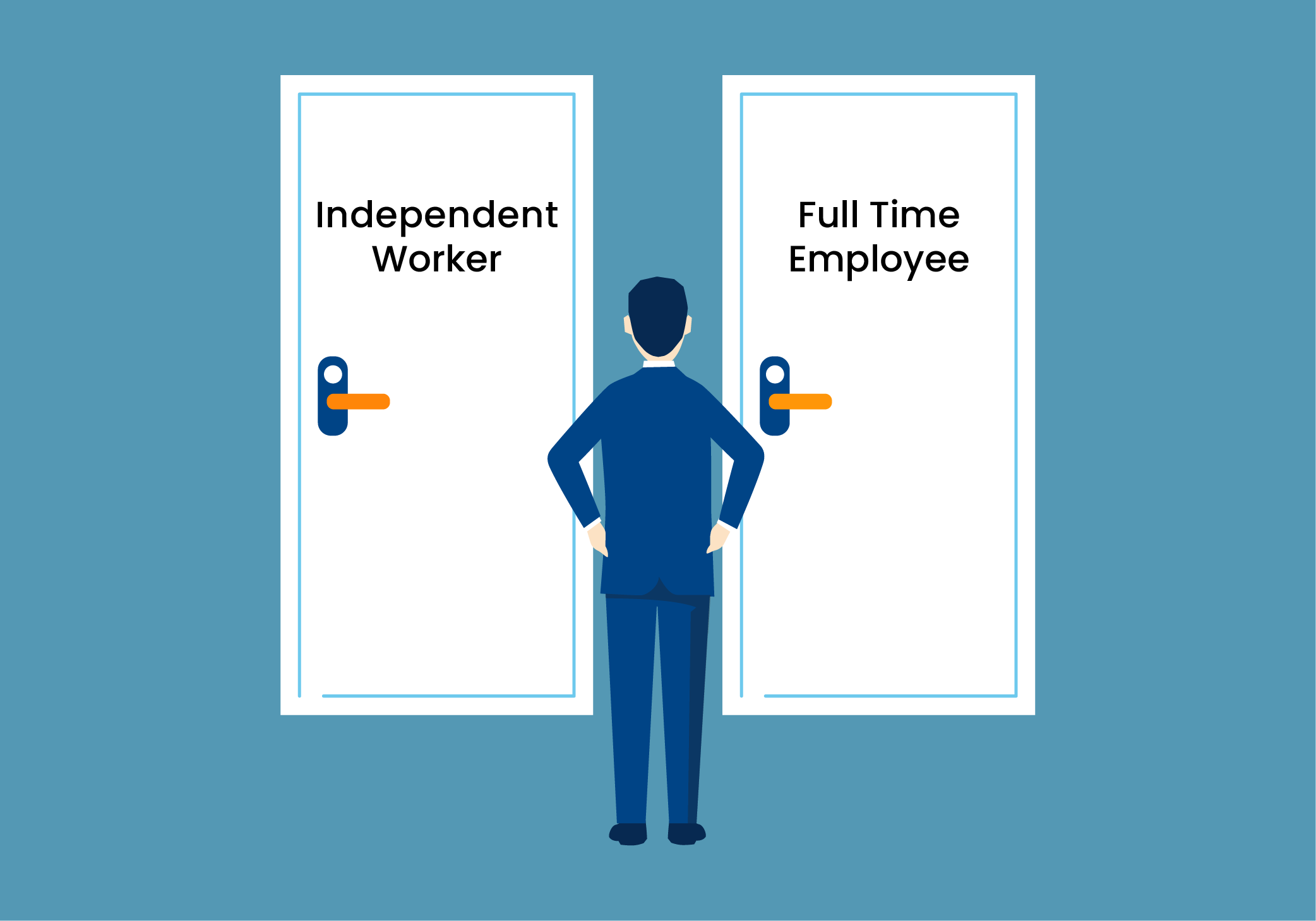Independent Worker versus Full Time Employee